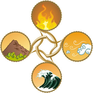 ayurveda-five-elements-illustration-massage-around-the-world